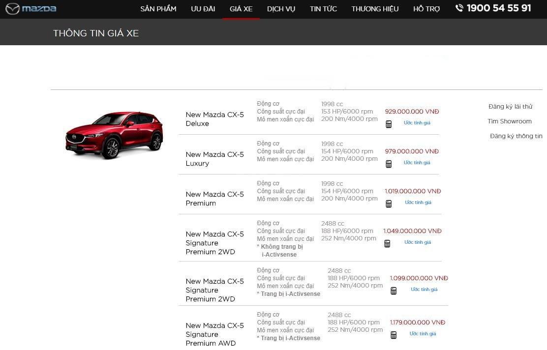 Giá xe Mazda CX-5 sau ưu đãi, tăng cao nhất 30 triệu đồng a11
