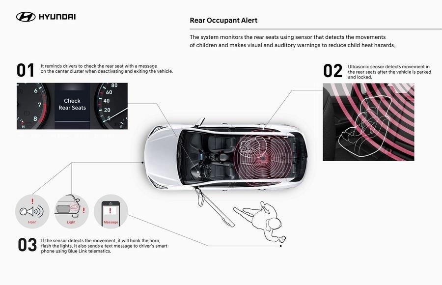 ROA - Hệ thống cảnh báo có hành khách phía sau trên xe Hyundai
