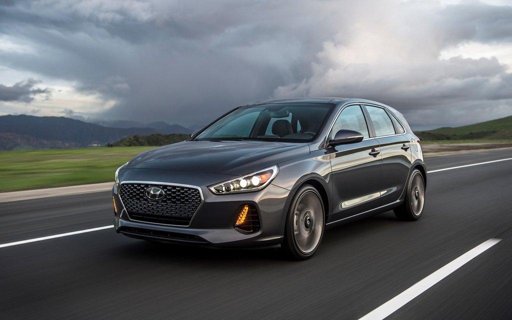 Giá xe Hyundai Elantra 2018