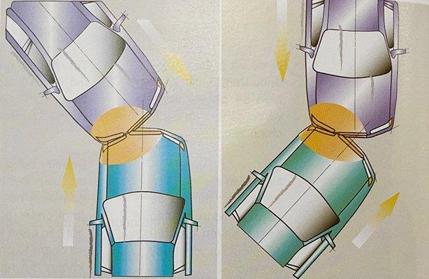 Túi khí không bung trong trường hợp nào? a3
