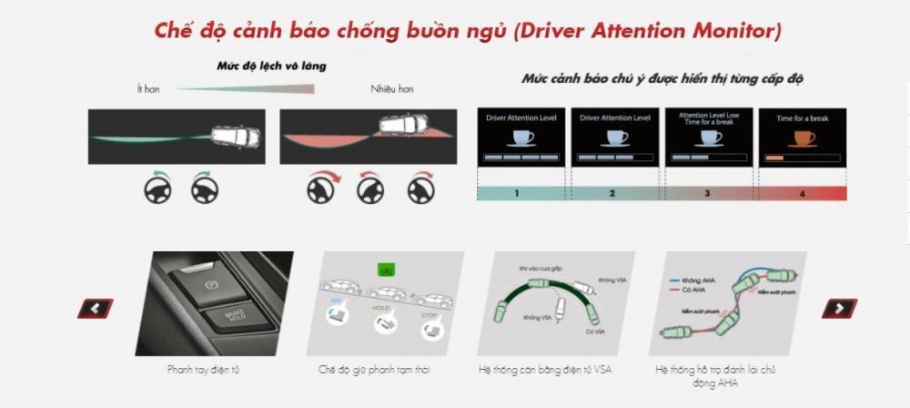 Hệ thống hỗ trợ chống buồn ngủ trên xeHonda CR-V 2019 a1