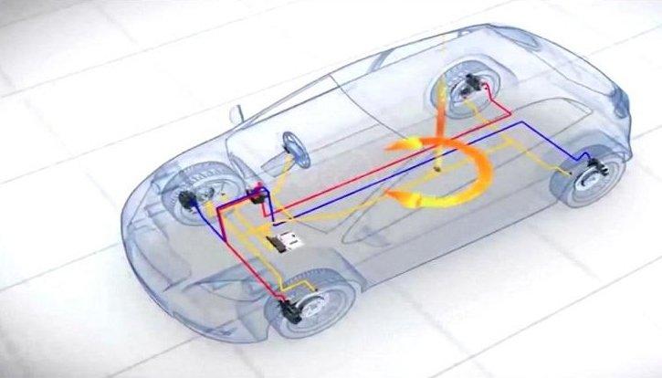 Hệ thống cân bằng điện tử hoạt động dựa trên ABS và EBD.