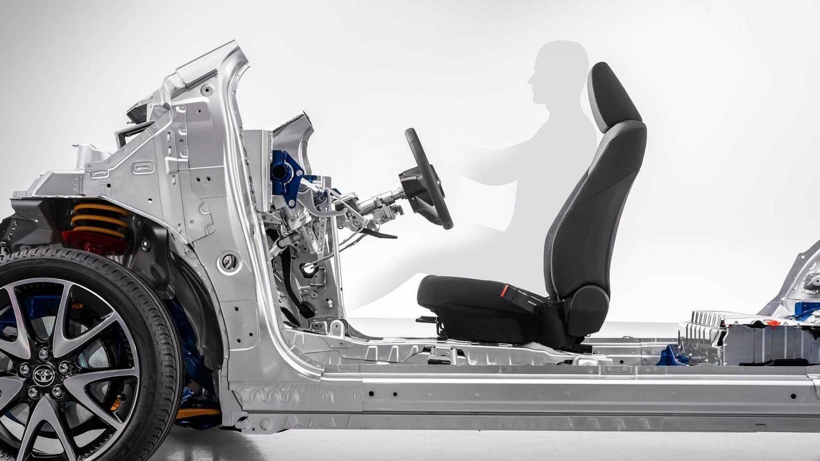 Toyota xây dựng nền tảng khung gầm TNGA mới.