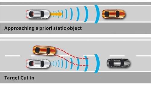 Ga tự động thích ứng Adaptive Cruise Control.