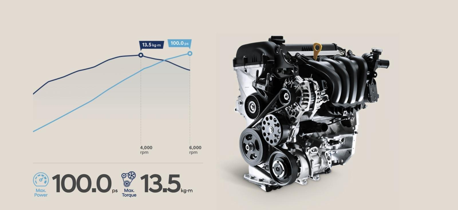 """""""Trái tim"""" của Hyundai Accent 2019 là khối động cơ 1.4LMPi a1"""