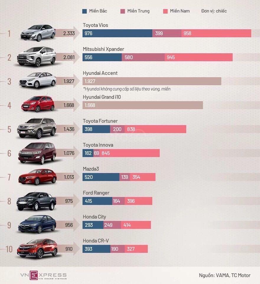 Cần bán Mitsubishi Xpander năm 2019, màu trắng nhập khẩu giá tốt (3)