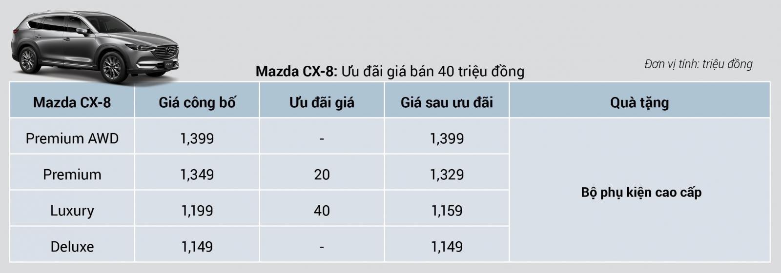 Cuối tháng 10, các hãng xe tại Việt Nam ra các chương trình khuyến mại gì? - Ảnh 3.