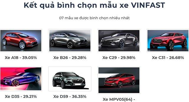 7 mẫu xe VinFast Premium