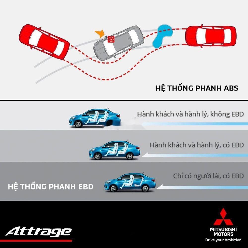 Cần bán xe Mitsubishi Attrage sản xuất năm 2019 (3)