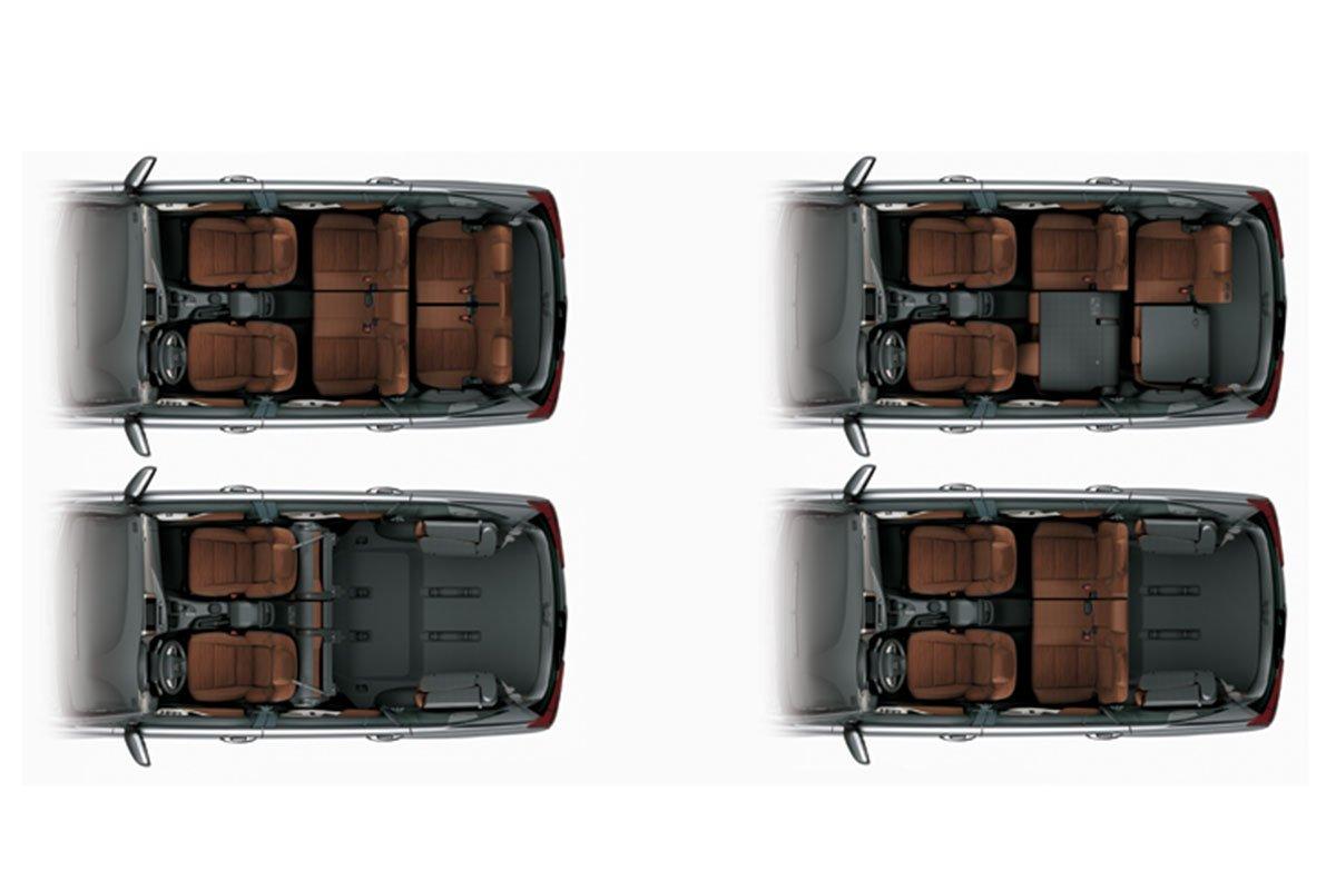 So sánh xe Ford Tourneo 2019 và Toyota Innova 2019 a25