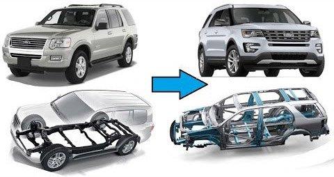 Crossover là gì? Crossover liệu có tốt hơn một chiếc SUV không?,