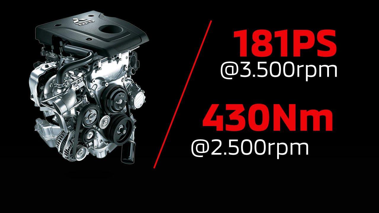 động cơ xăng MIVEC 3.0L V6 bên dưới nắp ca-pô của xe