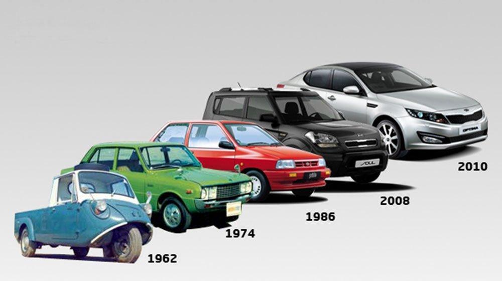 Hãng xe Kia của nước nào? Giá bán các mẫu xe Kia tại Việt Nam hiện nay 2a