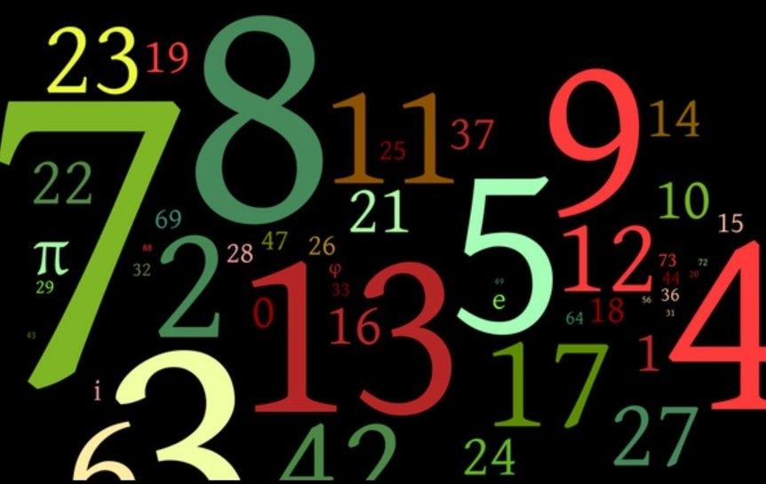 Ý nghĩa của các con số theo phong thủy/