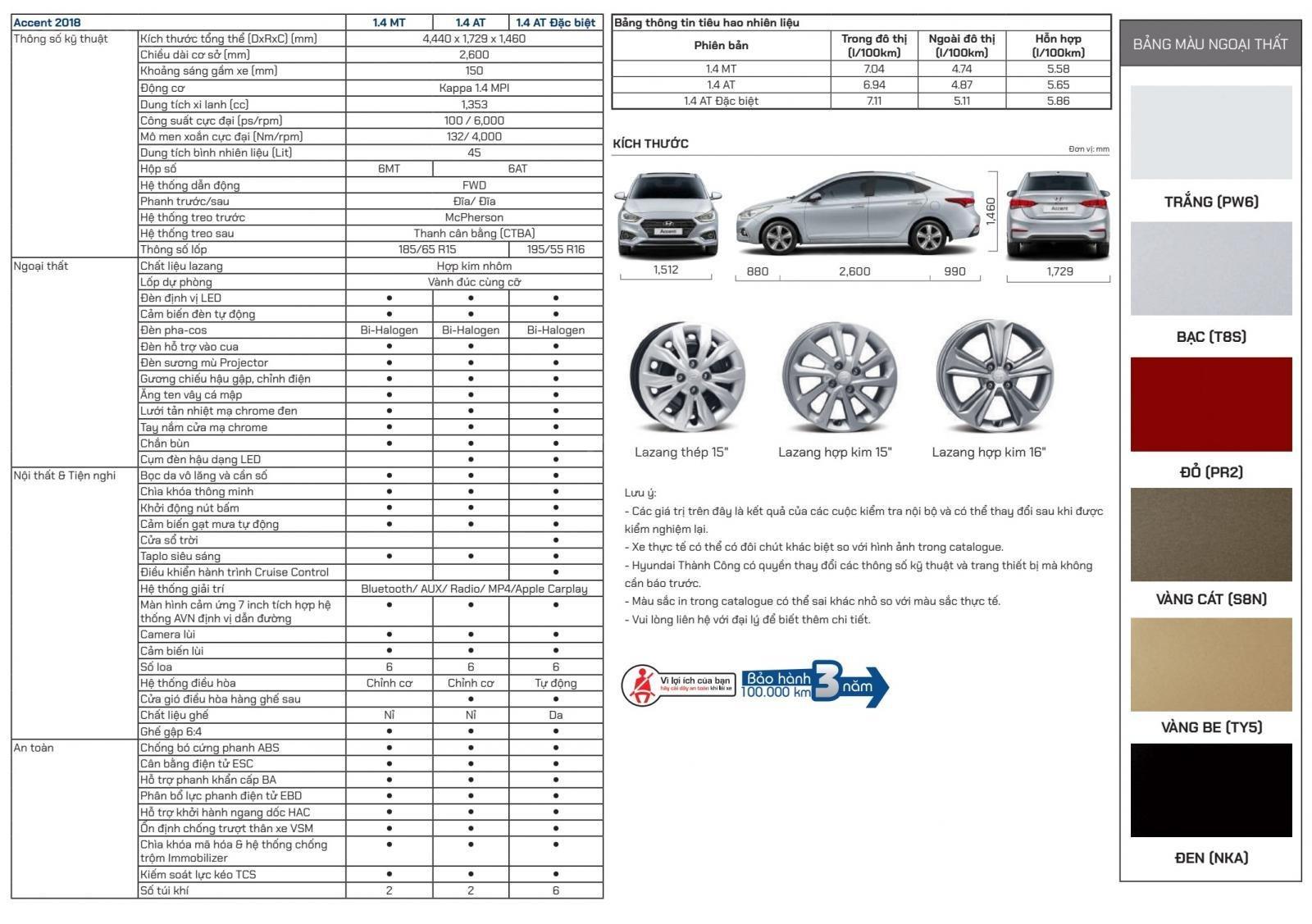 Hyundai Accent 1.6 AT 2020 bản đặc biệt - Giá tốt nhất Hà Nội (14)