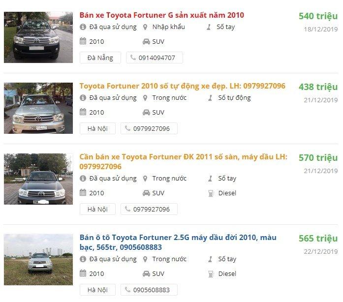 Chạy 10 năm, giá xe Toyota Fortuner đời 2010 vẫn hơn 500 triệu đồng.