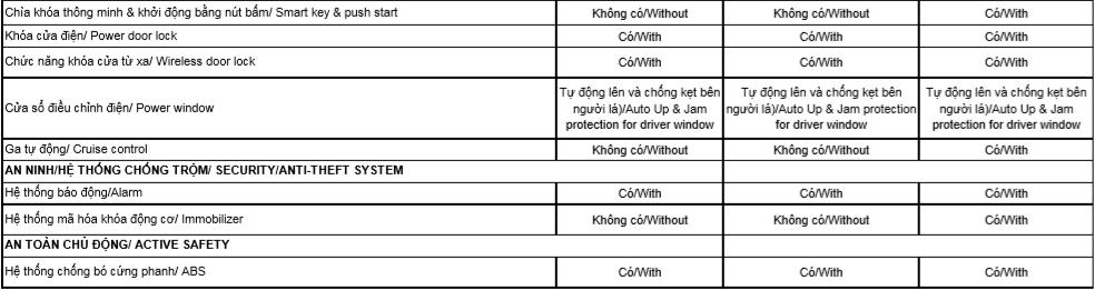 Thông số kỹ thuật Toyota Vios 2020tại Việt Nam6