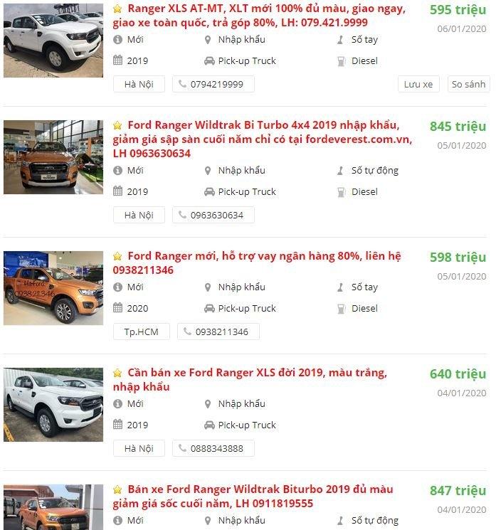 Ford Ranger 2020 đã về Việt Nam, phiên bản cũ giảm giá mạnh tại đại lý 3a