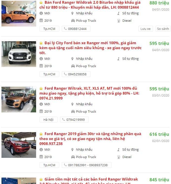 Ford Ranger 2020 đã về Việt Nam, phiên bản cũ giảm giá mạnh tại đại lý 2a