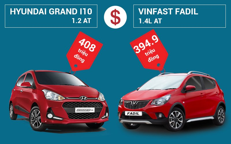 So sánh VinFast Fadil với Hyundai Grand i10 1.2L AT