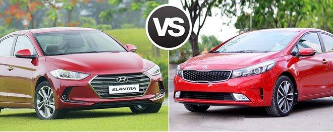So sánh xe Kia K3 với Hyundai Elantra 2020