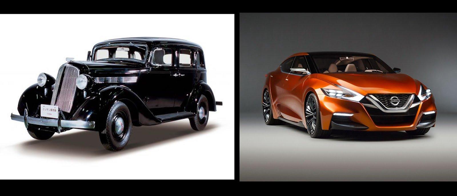 Xu hướng ô tô 2020 thay đổi theo hướng cạnh tranh hơn và đổi mới liên tục.