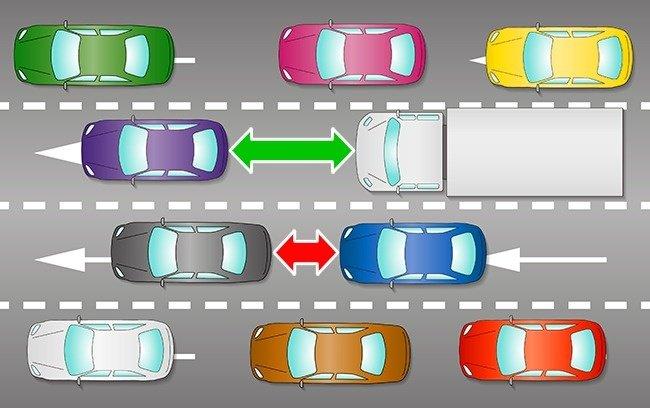 Lái xe ô tô cùng vận tốc của các xe khác.