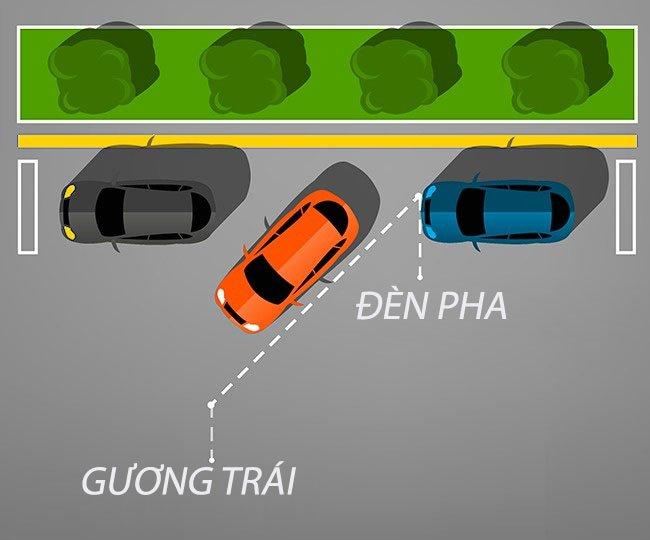 Cách đỗ xe chính xác.