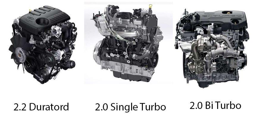 Động cơ xe Ford Ranger 2019 cũ