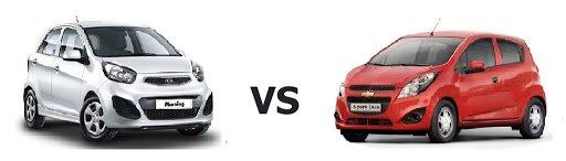 So sánh xe Kia Morning với Cheverolet Spark 2018