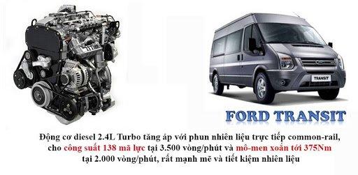Động cơ xe Ford Transit 2019