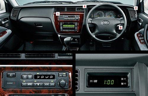 Nội thất xe Toyota Crown