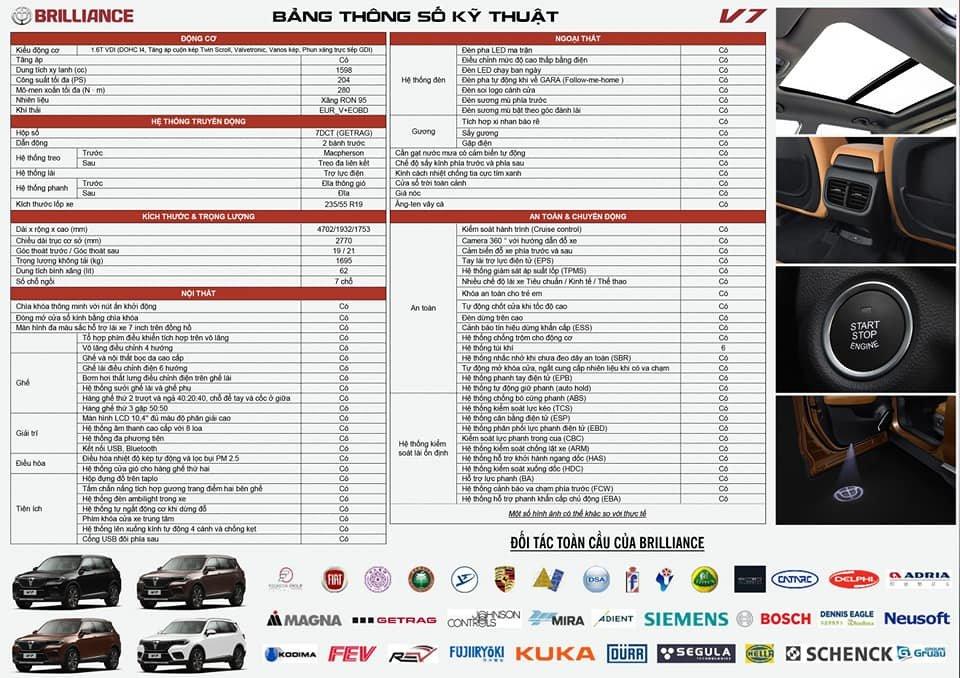 """Xe Trung Quốc Brilliance V7 xuất hiện tại Việt Nam giá chỉ 783 triệu đồng, nhiều công nghệ """"choáng váng"""" - Ảnh 2."""