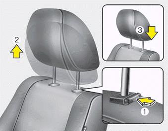 Phím điều chỉnh tựa đầu của ghế.