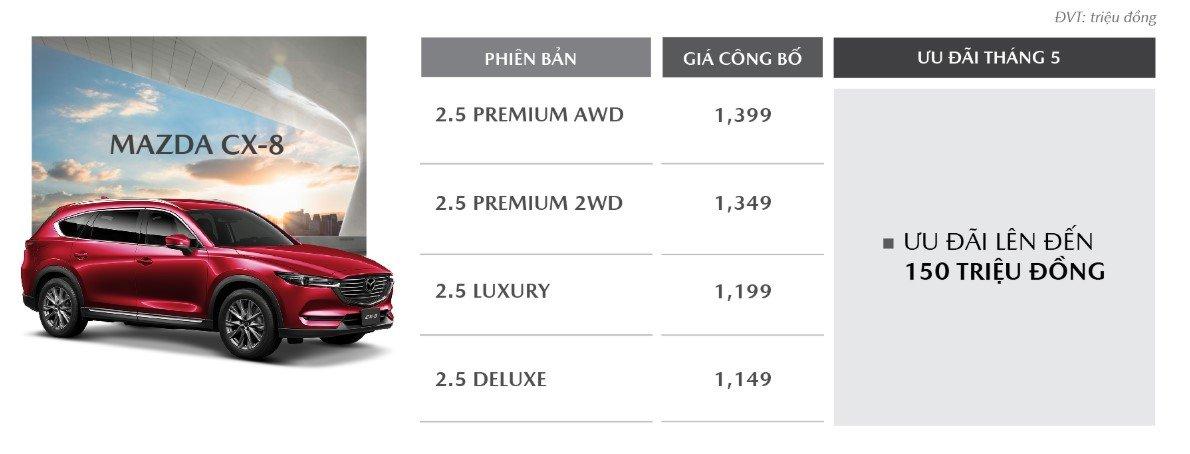 Mazda CX-8 ưu đãi lên đến 150 triệu đồng 1