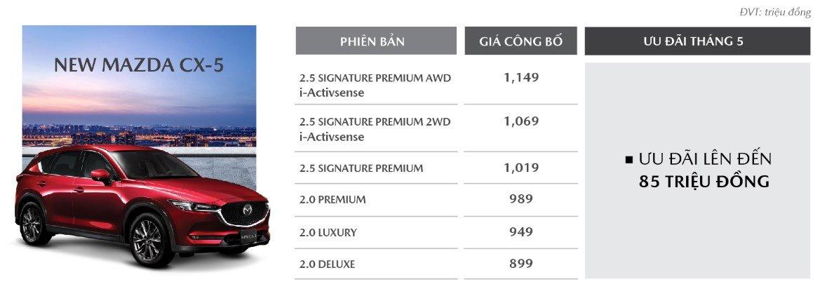 Mazda CX-5 thế hệ mới ưu đãi lên đến 85 triệu đồng 1
