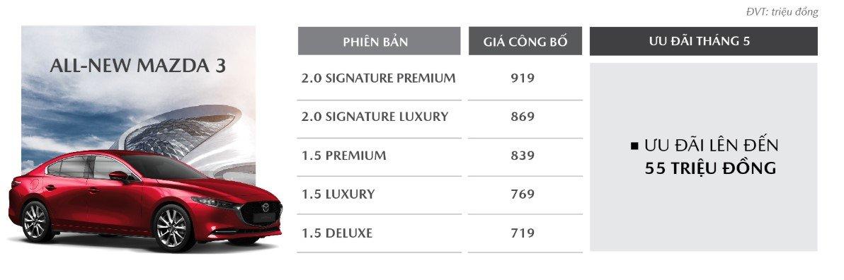 Mazda 3 thế hệ mới ưu đãi lên đến 55 triệu đồng 1