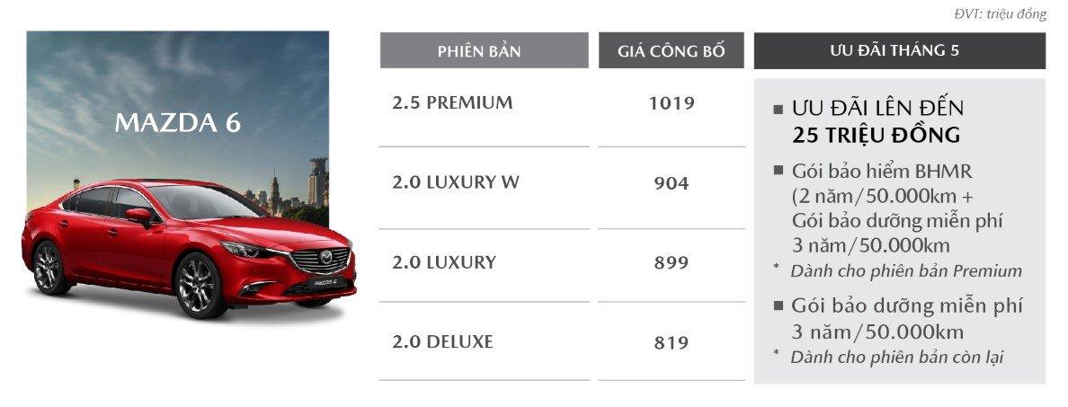 Mazda 6 ưu đãi lên đến 25 triệu đồng kèm quà tặng 1