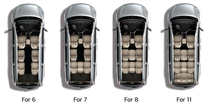 Ghế gập Kia Sedona 2020 cung cấp nhiều kiểu xếp ghế ngồi.