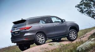Ngoại thất Toyota Fortuner 2018