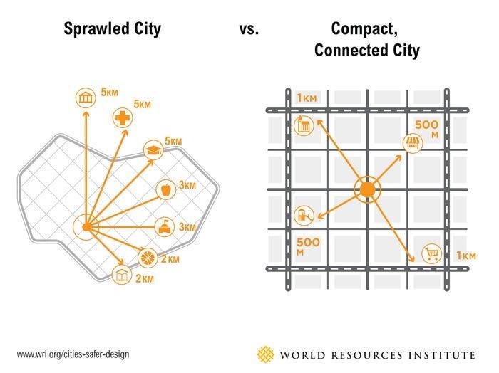 Thành phố nhỏ được quy hoạch tối ưu.