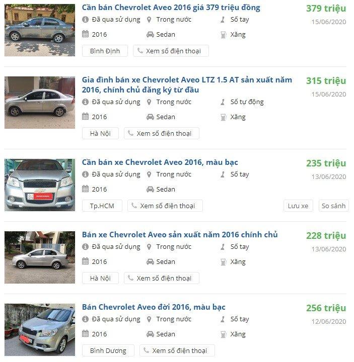 Tin rao bán Chevrolet Aveo đời 2016