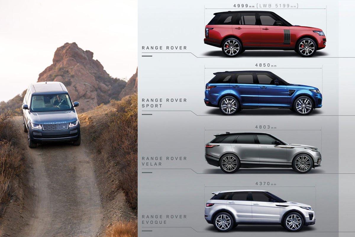 Hiện tại dòng Range Rover đã có 4 thành viên.