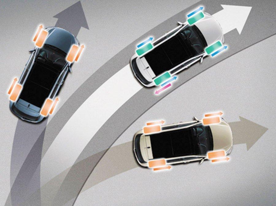 Hệ thống cân bằng điện tử sẽ điều phối các bộ phận ô tô để giúp xe đi đúng hướng.