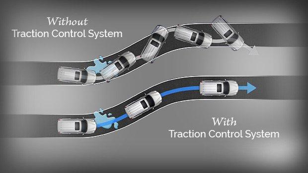 Tính năng kiểm soát lực kéo tăng độ bám đường và khả năng phản ứng chính xác.