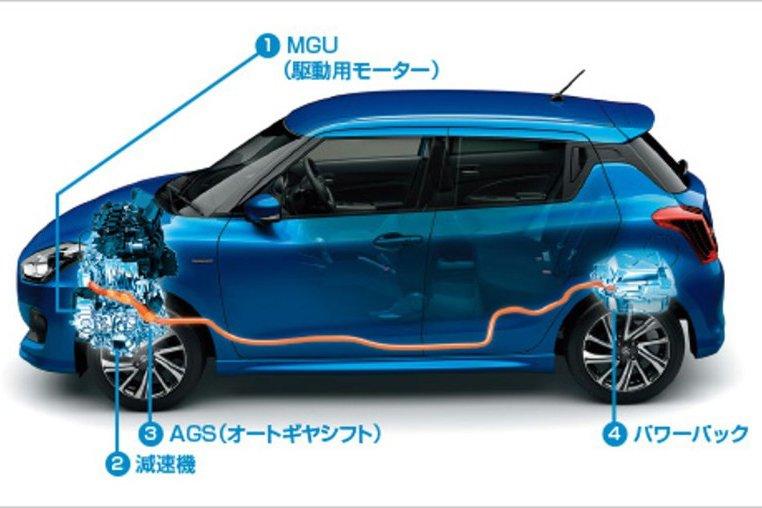 Đánh giá xe Suzuki Swift 2021 về động cơ.