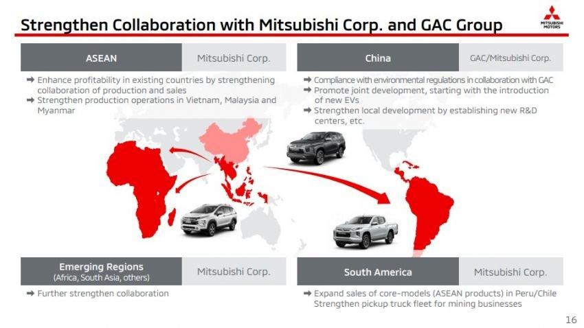 mitsubishi tiet lo san pham moi outlander va trito 17d3 Mitsubishi tiết lộ sản phẩm mới cho ASEAN, Outlander và Triton sắp 'lên đời'