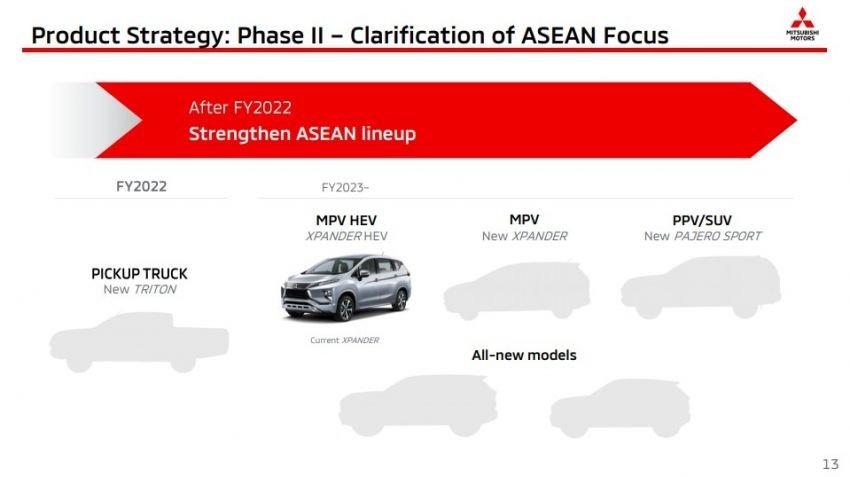Mitsubishi dự định tinh chỉnh 1 số dòng hiện có và giới thiệu xe mới.