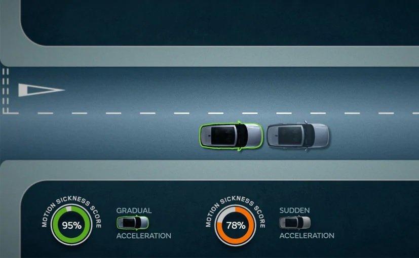 Công nghệ ô tô mới Jaguar Land Rover có thể đánh giá tình trạng sức khỏe.