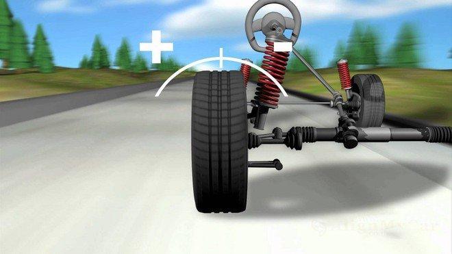 Góc đặt bánh xe bị sai lệch ảnh hưởng trực tiếp đến khả năng vận hành và an toàn khi di chuyển,